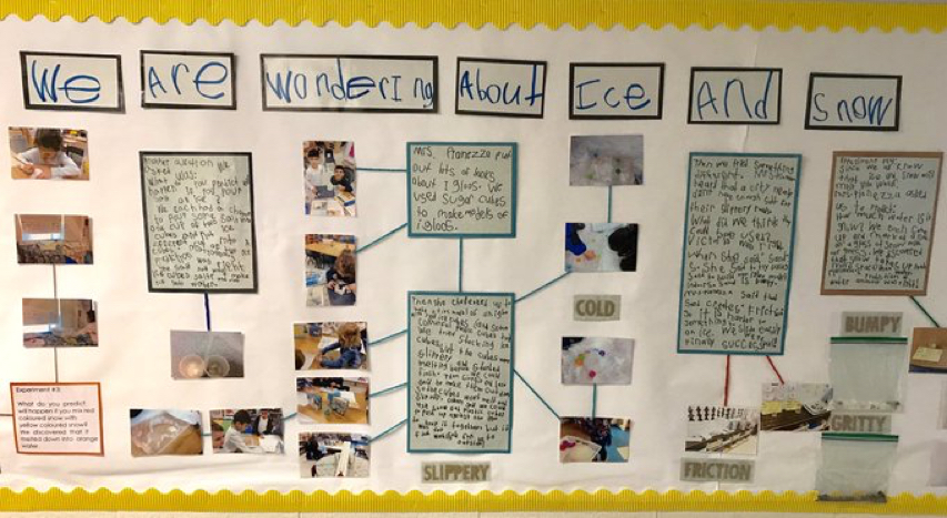 Inquiry Learning in Kindergarten